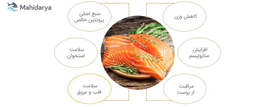 6خواص ماهی سالمون در سلامتی انسان